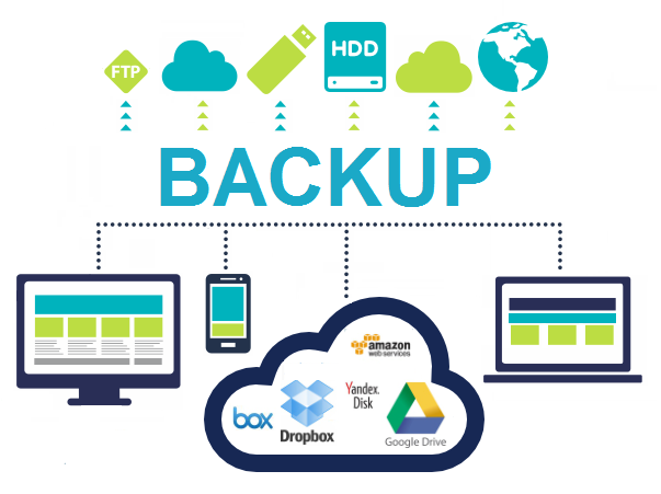 App Backup Restore - Personal Contact Backup - Android