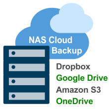 Backup NAS to Cloud