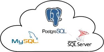 Бэкап баз данных MS SQL, MySQL и PostgreSQL при помощи Handy Backup